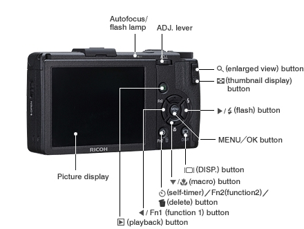 RicohGRDIII_exteriors_explained_backview