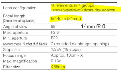 Fuji-xf-14mm-f28-lens-specs