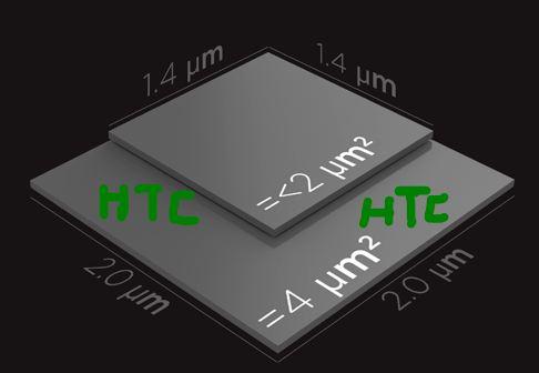 Htc-pixel-size-comparison