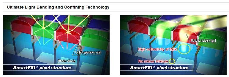 Panasonic-smartfsi-pixel